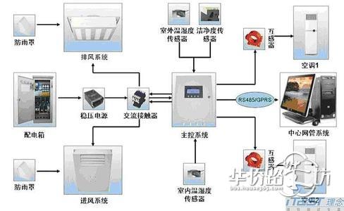 假中央空调新风系统_中央空调新风系统电视机背景墙介绍图片